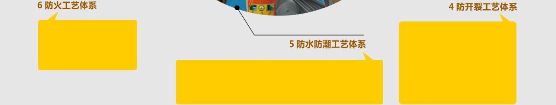 青岛装修公司_东易日盛装饰