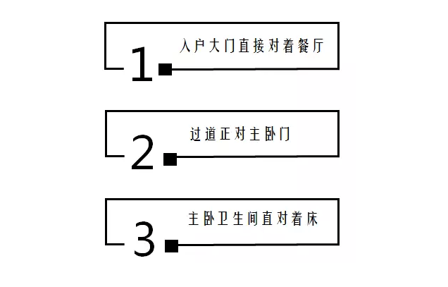 东易日盛--壹方中心玖誉设计大赛圆满落幕!(含户型解析)