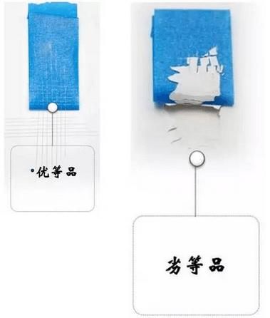 东易日盛所使用的装修乳胶漆品牌