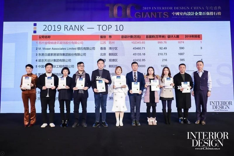 2019年第三届中国室内设计企业百强排行榜揭晓