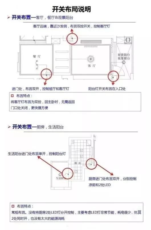 三室两厅的户型(图二)