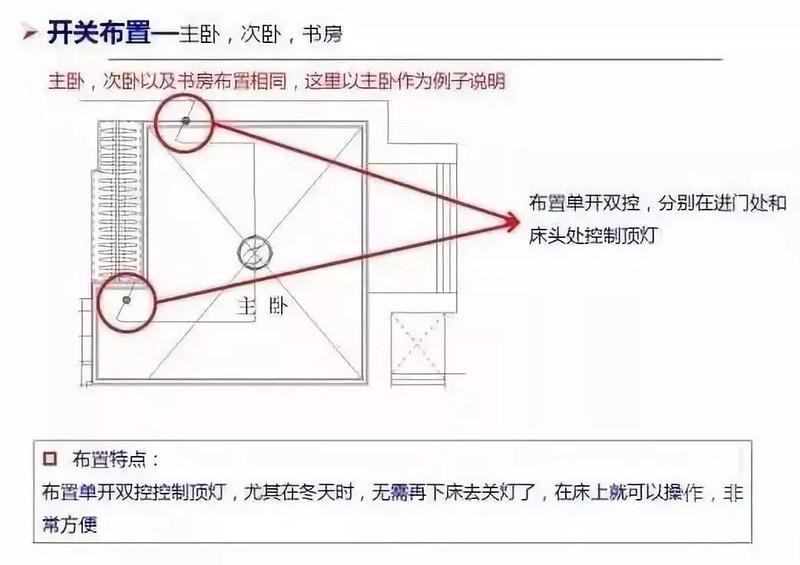 三室两厅的户型(图三)