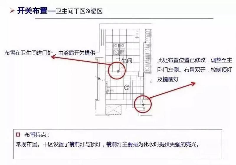 三室两厅的户型(图四)