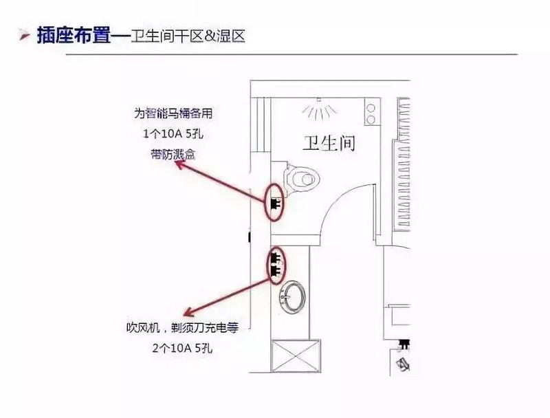 三室两厅的户型(图六)