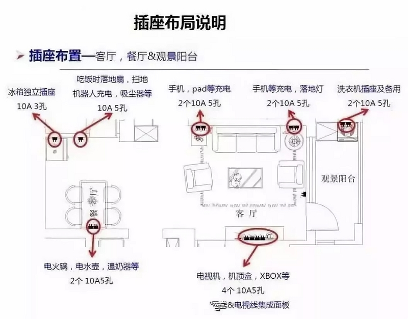 三室两厅的户型(图七)
