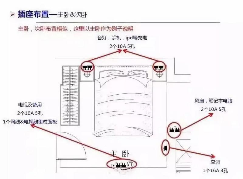 三室两厅的户型(图八)