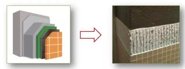 东易日盛装饰公司好吗?完美细节呈现瓦工专业程度