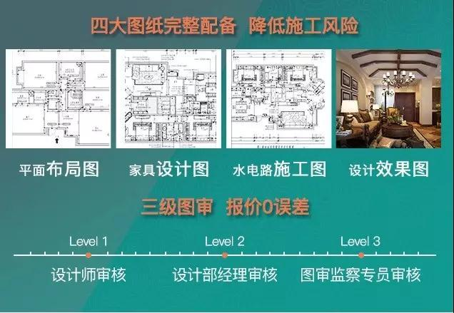 重庆装修一站式装修服务_专业定制新房装修