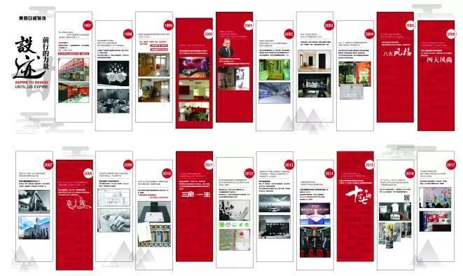 设迹•不止│东易日盛原创国际20周年全国高端设计师峰会(图1)