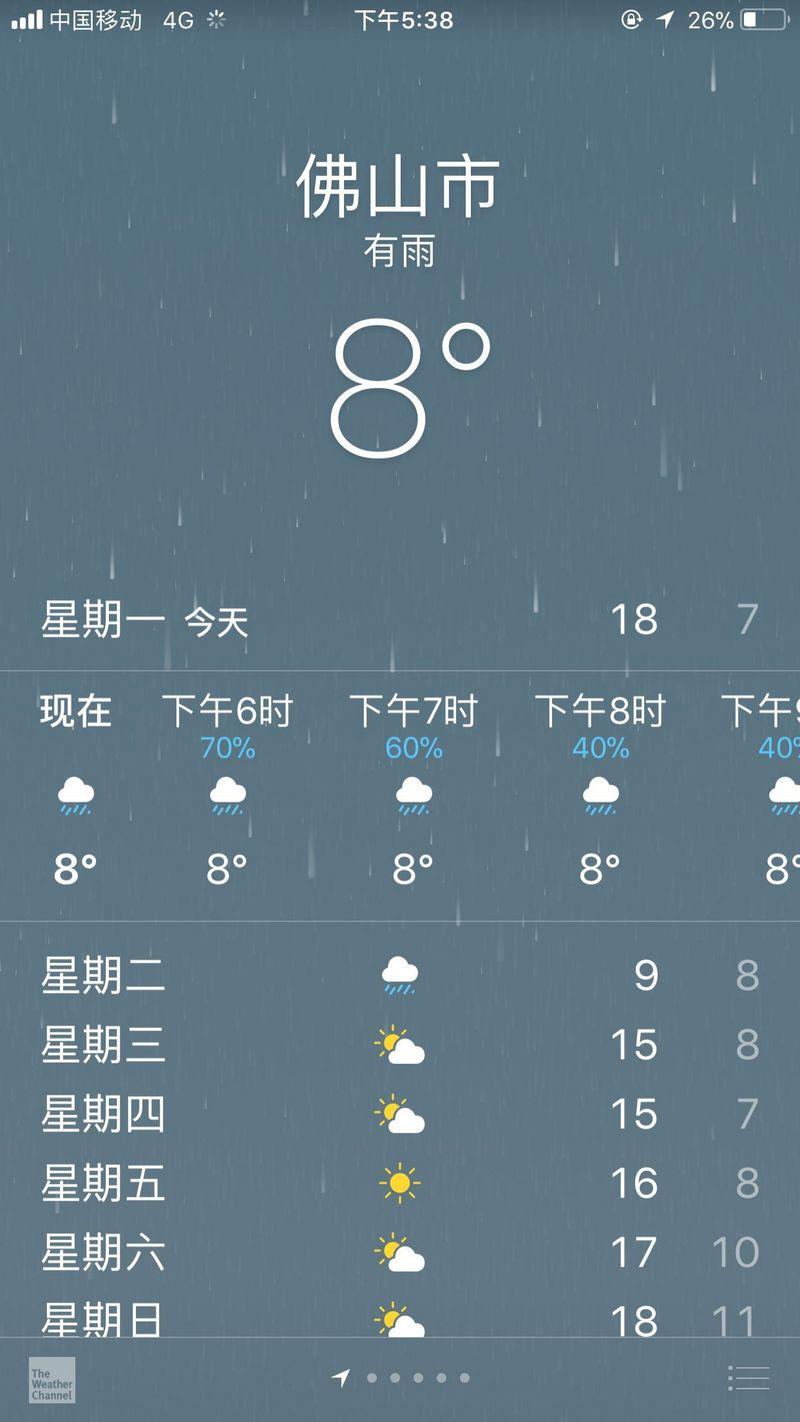 佛山装修攻略:冬季阴雨天气,让装修慢一会吧