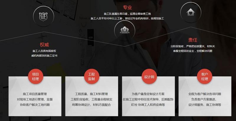 佛山装修公司排名榜前列东易日盛选材