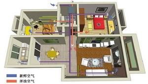 杭州家庭装修的几个关键点
