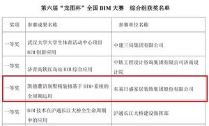 谁是Top1,科技说了算——东易日盛技压群雄折桂全国BIM大赛
