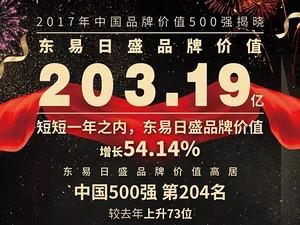 203.19亿!2017年东易日盛品牌价值增长54.14%,持续保持行业头名!