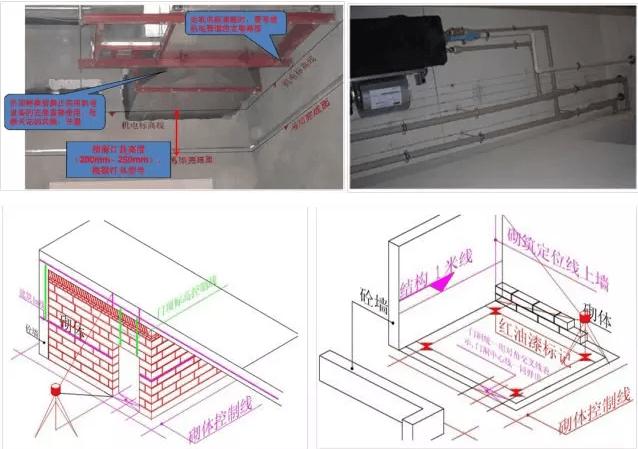 东易日盛首发工艺行业新标准——六步放线法全面解析