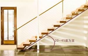 家用楼梯尺寸 踏步尺寸度多少合适