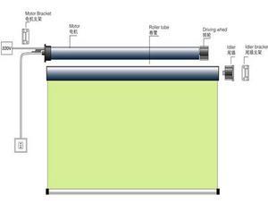 了解电动窗帘安装方法,轻松完成家庭装修