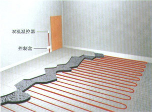 家用地暖设备介绍—家用地暖设备类型及特点介绍