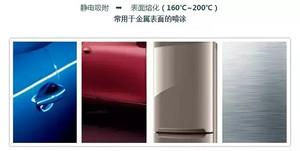 2017年东易日盛最新发布:静电粉末喷涂技术的前世今生