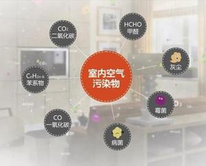 装修材料和常见的室内污染及来源-青岛东易日盛