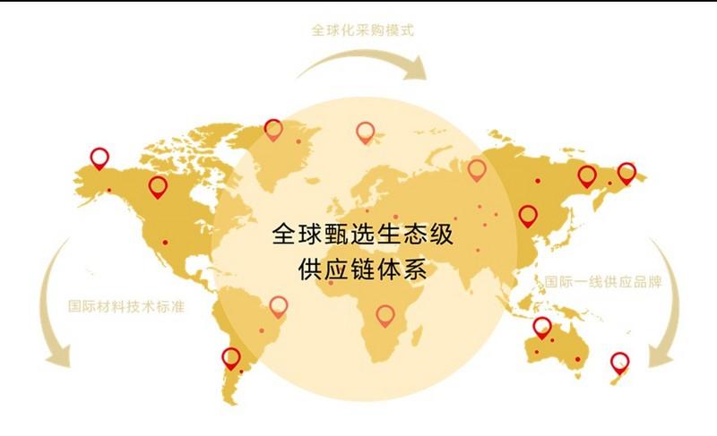 东易日盛甄选生态级供应链体系